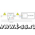 """Блок сопряжения с внешними устройствами """"Соната-СК4.2"""""""