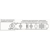 Система защиты речевой информации от утечки Соната-АВ,модель 4Б