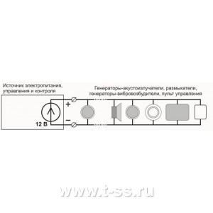 Система защиты речевой информации от утечки по техническим каналам Соната-АВ,модель 4Б
