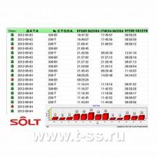 Solt Программа статистики