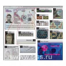 «Регула» Атлас паспортов