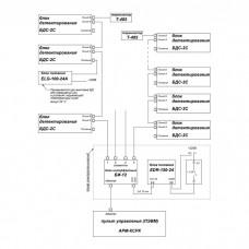 Комплект радиационного контроля КСРК-12