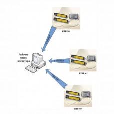 Система радиационного контроля ТИУС-РК