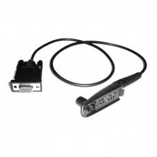 Motorola RKN4075