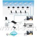 Ubiquiti airVision NVR