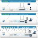 Edimax BR-6428nS V2